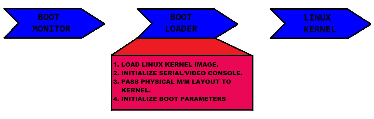 diagram-3