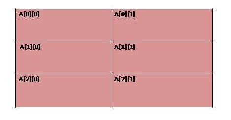 multi_array_1
