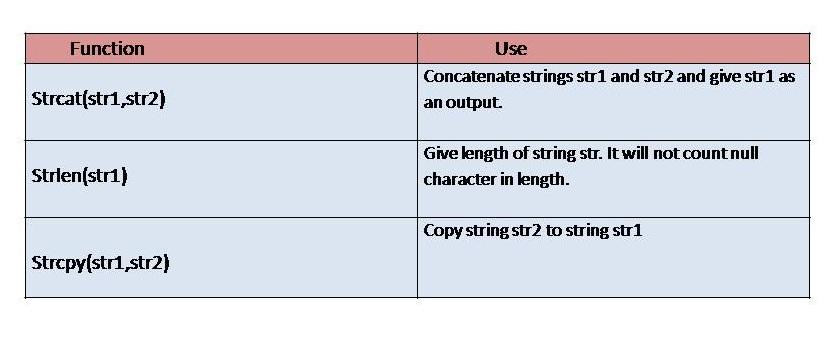 string_2