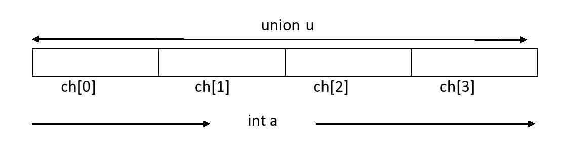 union_2-page0001